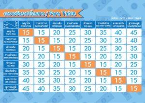 BKK Airport Rail Link 時刻表