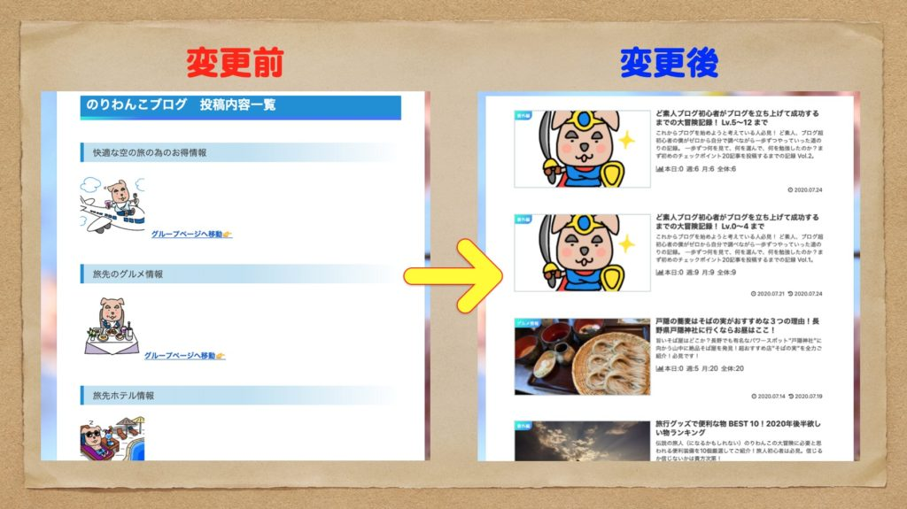 トップページ変更