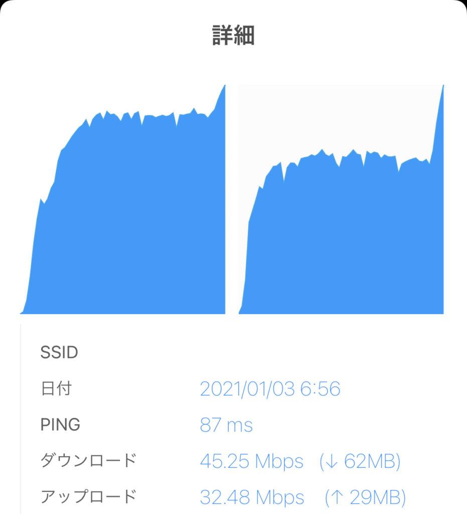 楽天 本回線速度 高速1