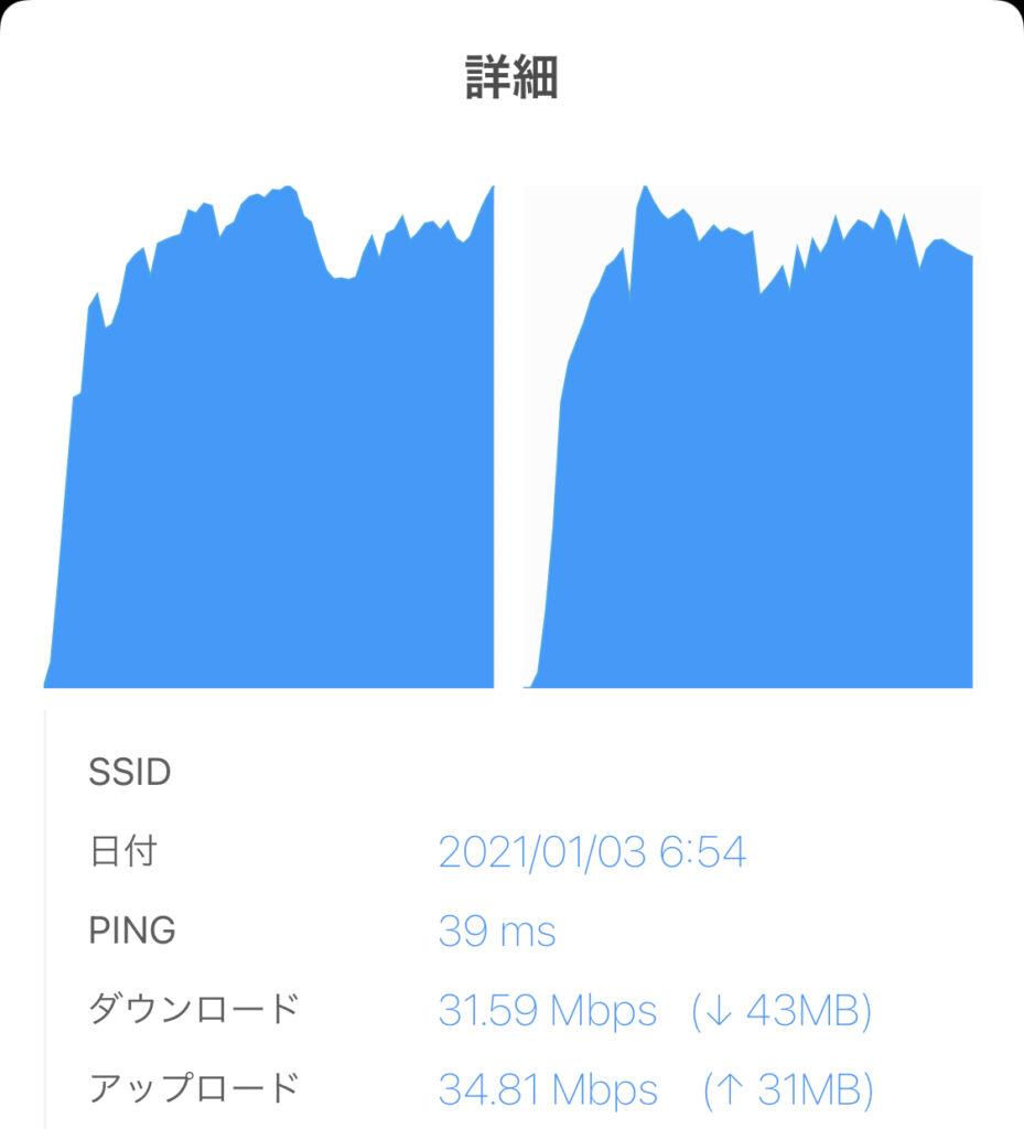 楽天 本回線速度 低速2