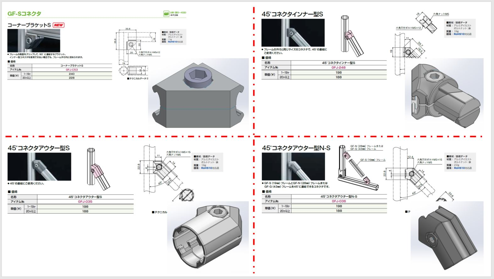 GF-S 19mm シリーズ 部品一覧7