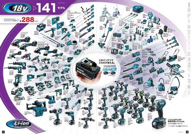 マキタ電動工具18V
