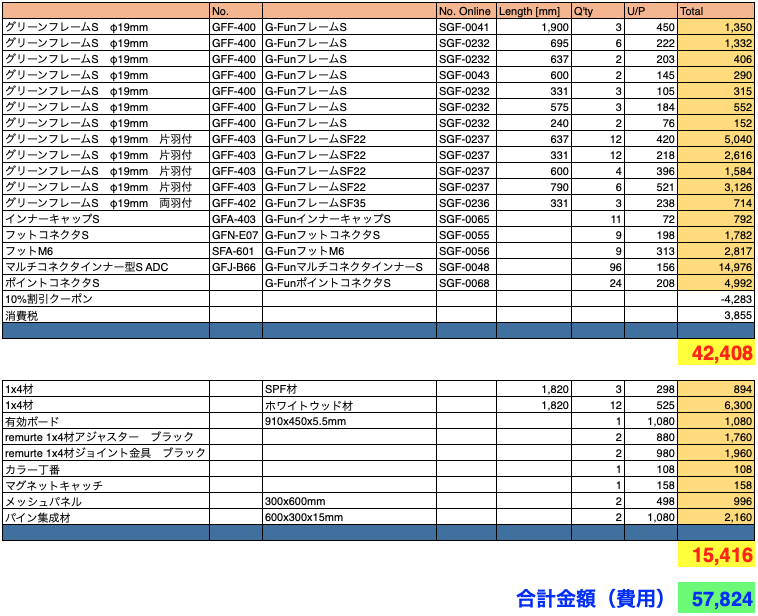 アルミフレームDIY PCデスク棚費用
